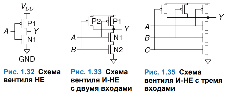 logic elements out of transistor